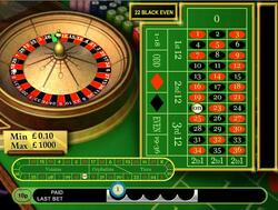 How Some Players Cheat At Online Roulette